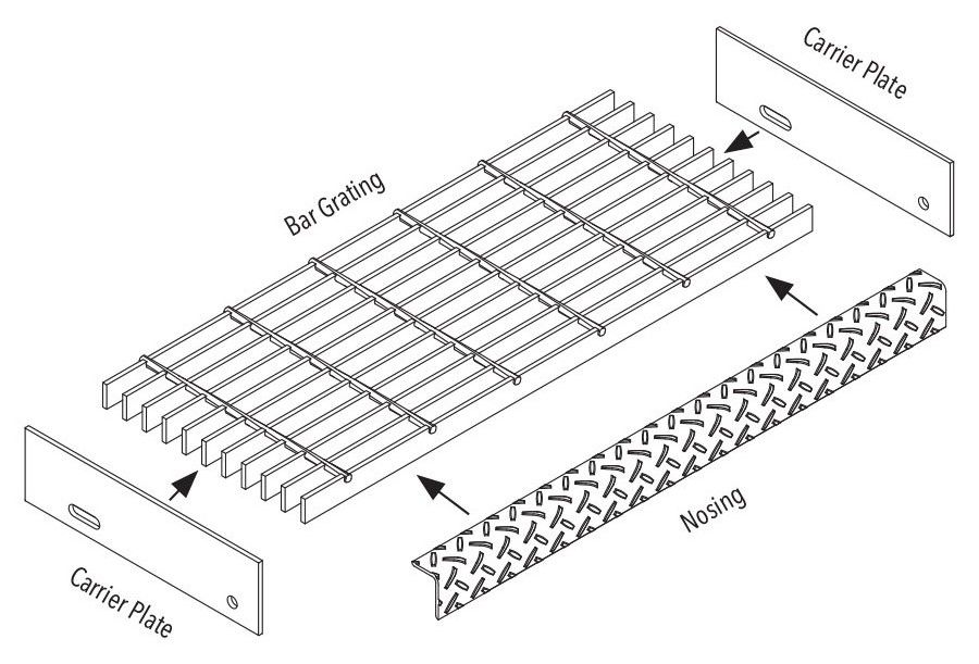 stair tread carrier plates